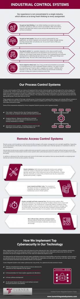 Infographic of industrial control systems