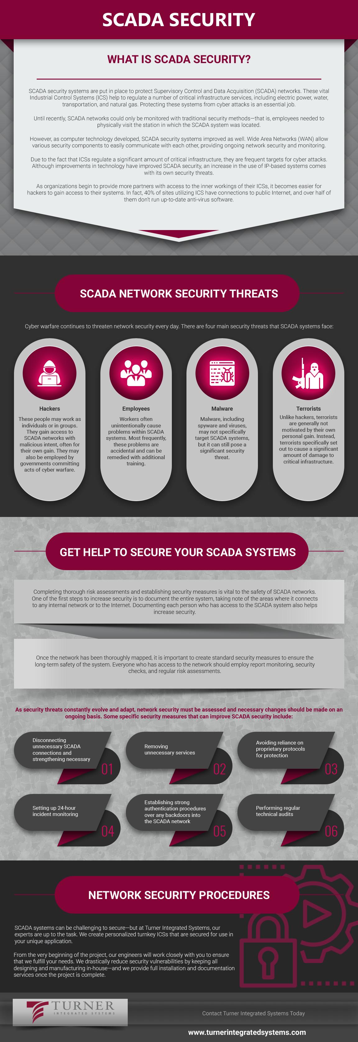 SCADA Security