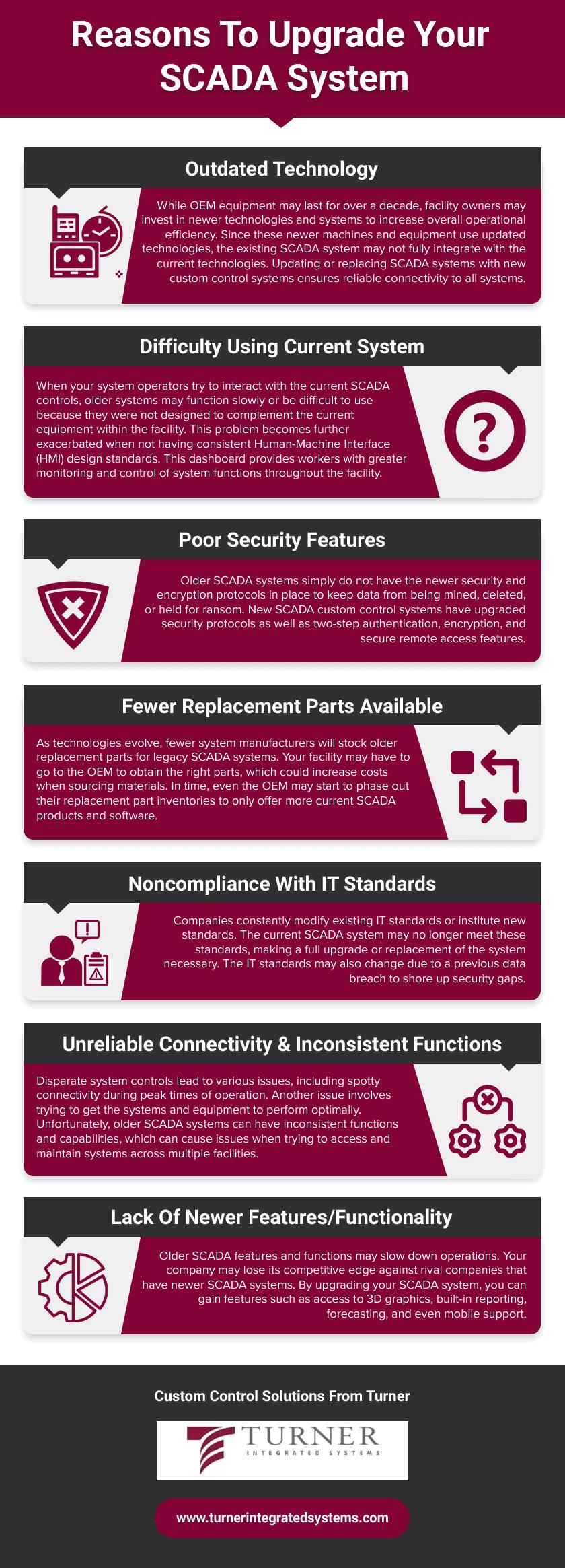 Understanding Safety PLCs