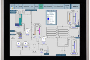 Process Water Recycle System